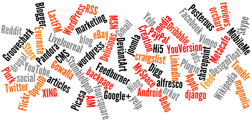 blog articles craigslist backpage ads reviews yelp social media marketing CMS Plugin Creation wordpress joomla drupal alfresco sharepoint orchard django magnolia AIM Android Apple Store Bebo Blogger Delicious DesignFloat DeviantArt Digg Dribbble eBay Evernote Facebook Feedburner Flickr foursquare Gmail Google+ Gowalla Grooveshark Hi5 LastFM LinkedIn LiveJournal Metacafe MobileMe MSN MySpace Ning OpenID orkut Pandora PayPal Picasa Plurk Posterous Reddit RSS Feed Skype StumbleUpon Tumblr Twitter Vimeo WordPress XING Yelp YouTube YouVersion Wikipedia